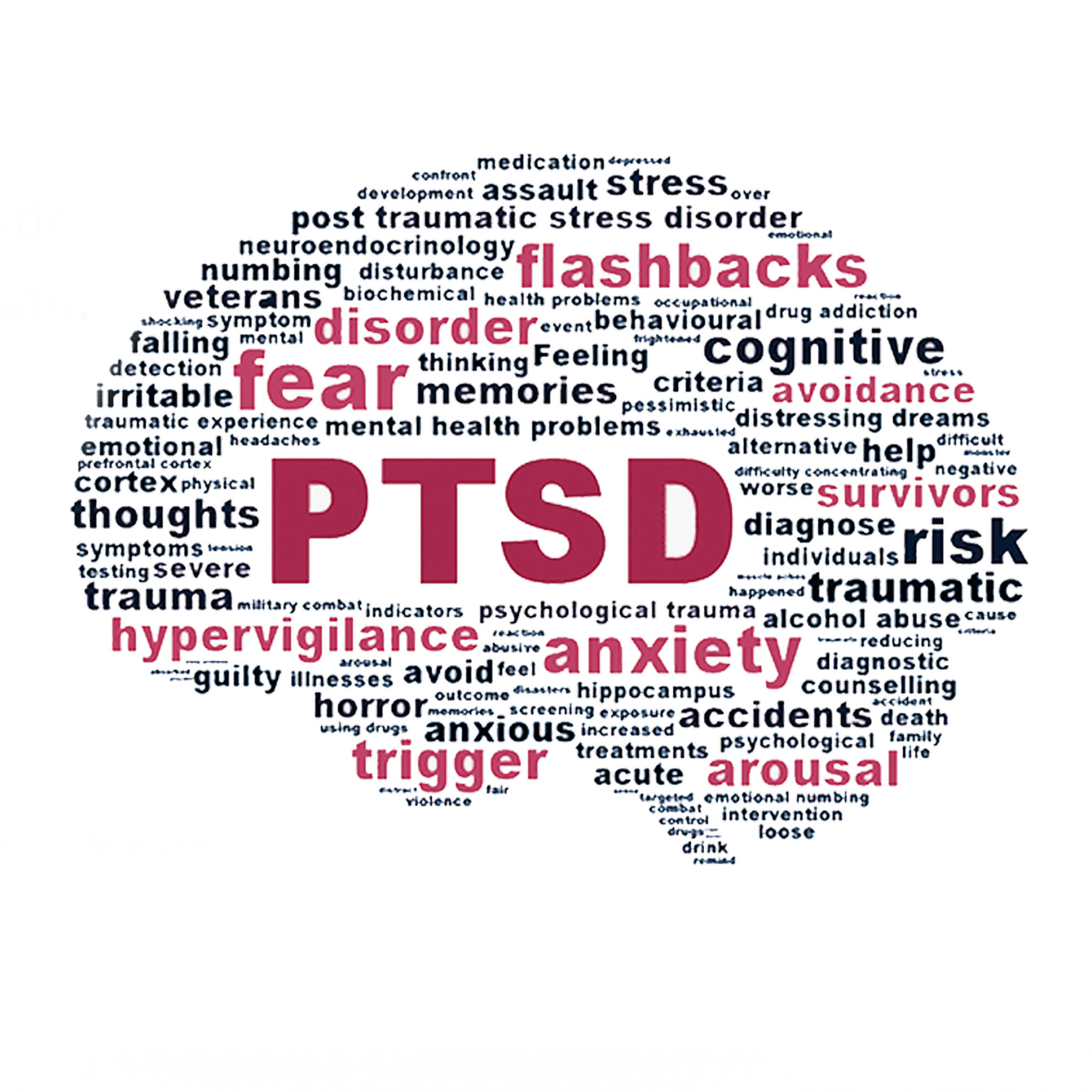 PTSD In Children
