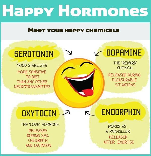 Happiness Hormone Hacks