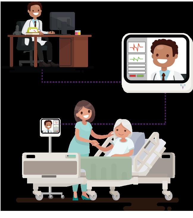 Telemedicine In The New PICU
